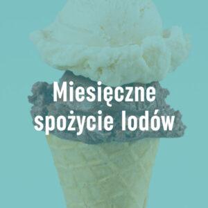 miesięczne_spożycie_lodów